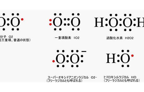 活性酸素の化学式
